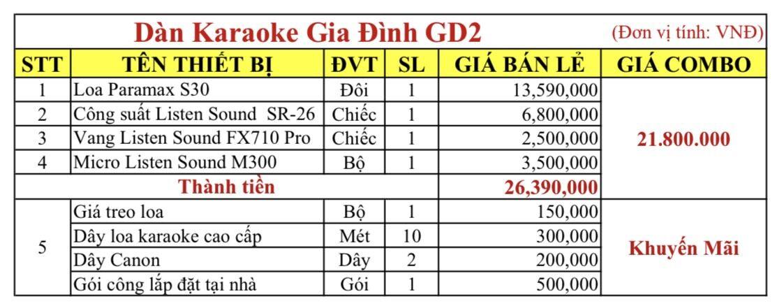Bảng giá GD2